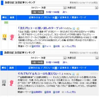 ブログ村-為替日記-注目記事
